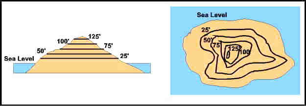 Exploring How Topographic Maps Are Made - Sea level altitude map