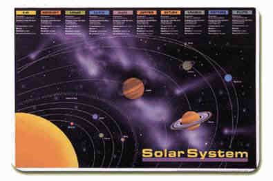 what are the visible characteristics of the planets and moons in our solar system - photo #40