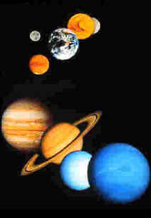 Distinguishing The Different Planets